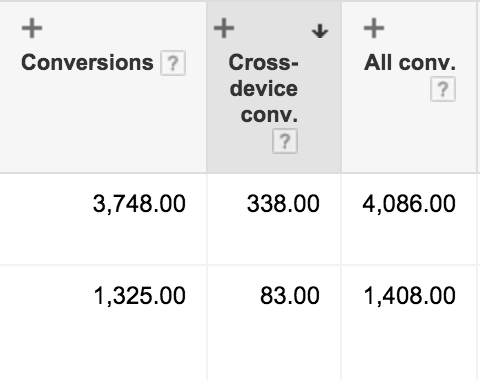 cross-device-conversions-adwords