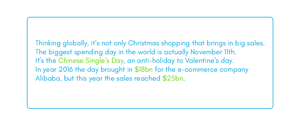 text box info on chinese single's day